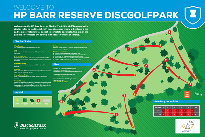 Wangaratta Disc golf Course
